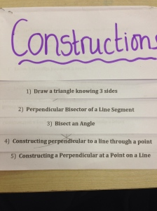 Constructions Foldable