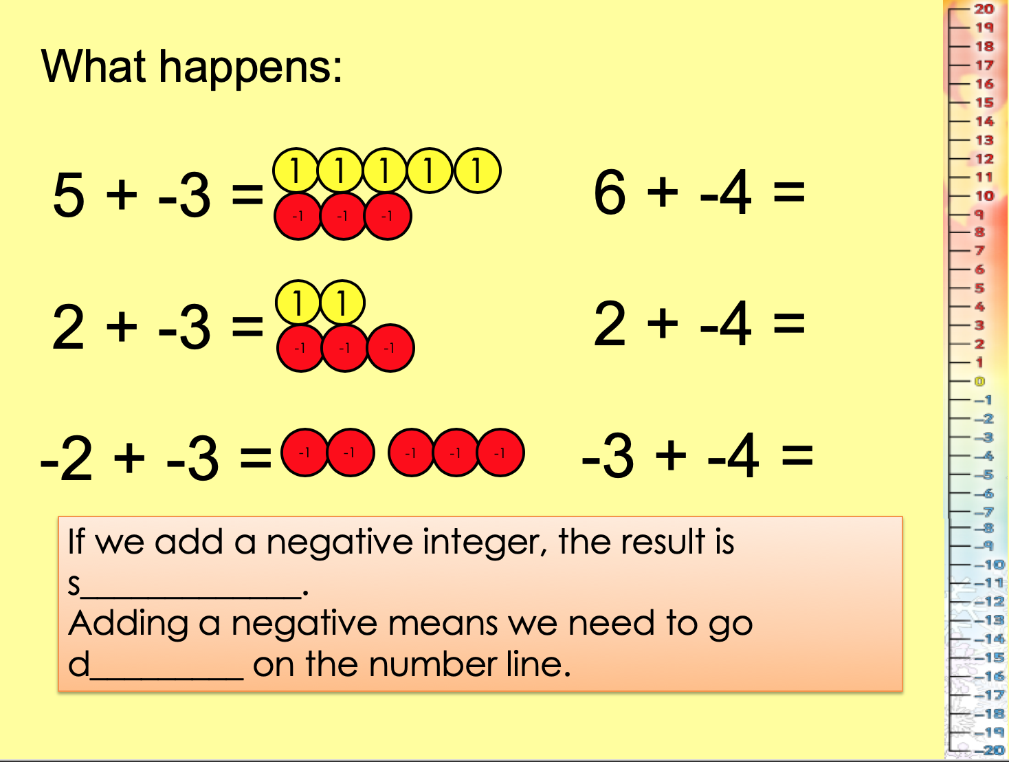 Adding a negative