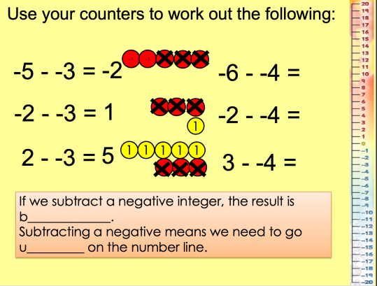 Subtracting a negative